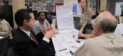 H-GAC Regional Sustainability Plan